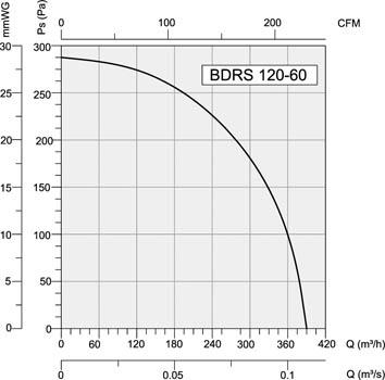 BDRS 120 60.jpg